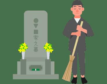 お墓お掃除サービス