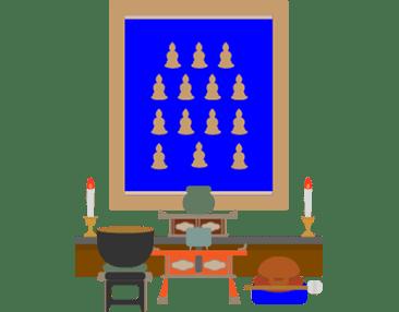法要館の永代供養